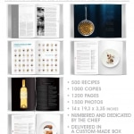 25 ans cuisine 150x150 What is 40 Pounds of Recipes?