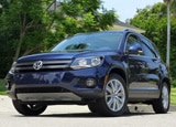 Top 10 Small SUVs