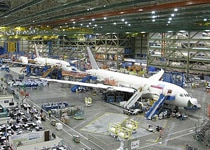 Boeing 787 Dreamliner on the production line in Everett, Washington